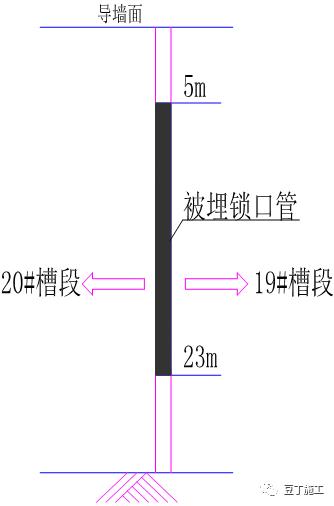地下连续墙施工过程中,若锁口管被埋,该如何处理?_4