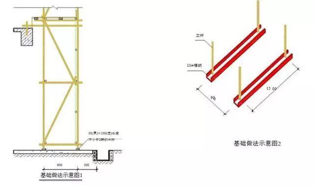 外脚手架及外架防护棚搭设标准化做法,落地架/悬挑架全了!