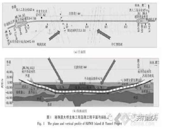港珠澳大桥沉管隧道新技术