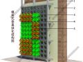垂直绿化保温模块在高层建筑中的应用
