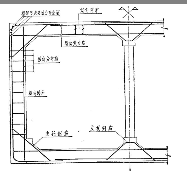 浅埋式结构(ppt,图文丰富)
