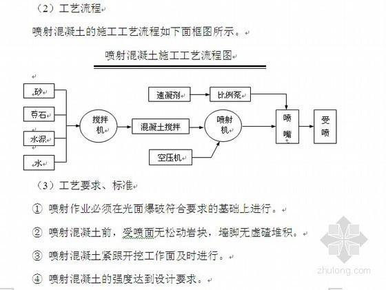 水利工程造价员顶岗实习报告(2010-12)