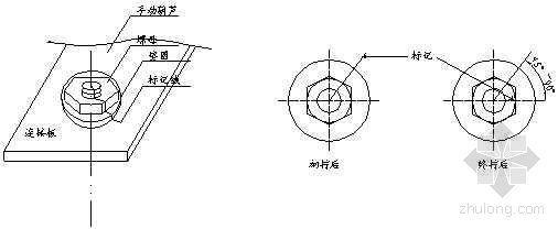 高强度螺栓连接施工工法