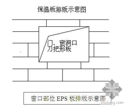 胶粉聚苯颗粒粘接XPS板、面砖镶贴钢丝网施工方案