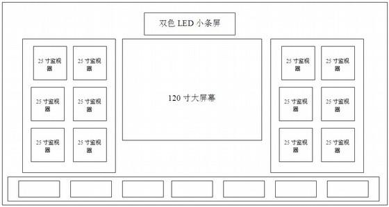 工业厂区闭路电视监控系统设计方案