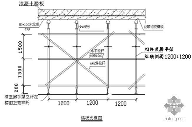 天津某商业建筑施工组织设计