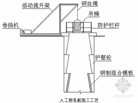 跨水库特大桥0#墩台人工挖孔桩基础施工方案(原创)