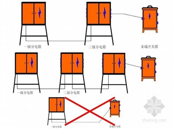 [北京]大型花园式会议型五星级酒店机电施工方案177页(创鲁班奖)