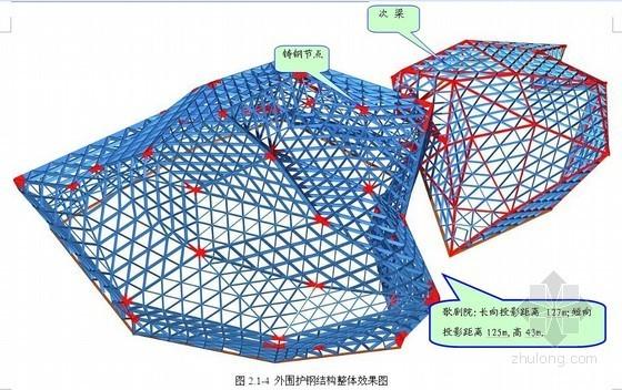 [广州]网壳结构大剧院施工组织设计(700多页、中建)