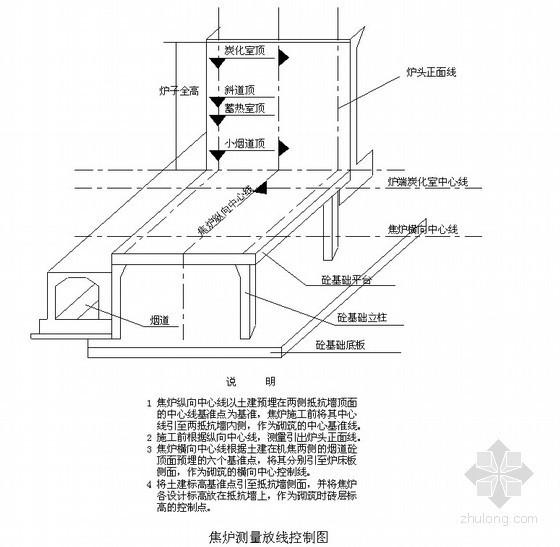 [山东]焦炉土建、筑炉及安装工程施工组织设计