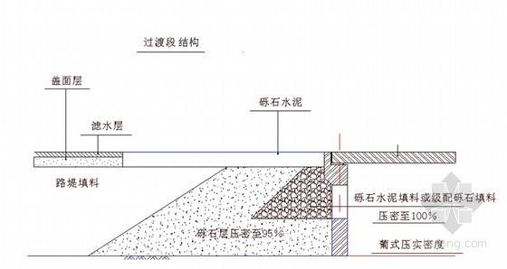 湿陷性黄土地基处理技术