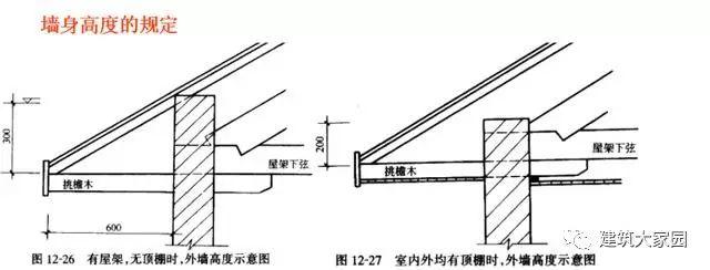 砌筑工程的基础知识及相关工程量计算_13