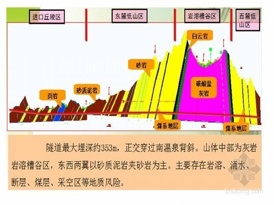 多功能钻机在隧道穿越高压富水区及煤矿采空区施工应用介绍