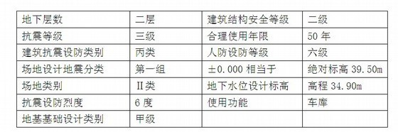 [东莞]大型住宅楼临时用电施工方案(含施工图纸)