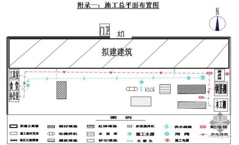 江西某学院大门及门卫工程施工组织设计