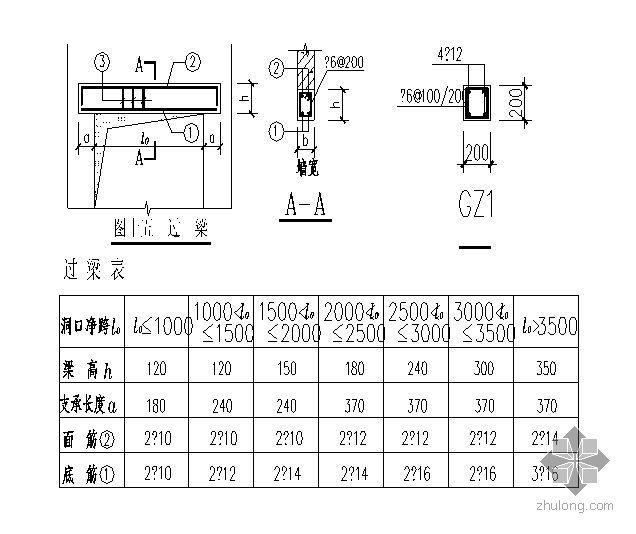延边某办公楼砌筑施工方案(煤矸空心砖)