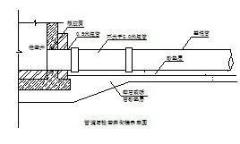 上海某河道综合整治工程施工组织设计(技术标)