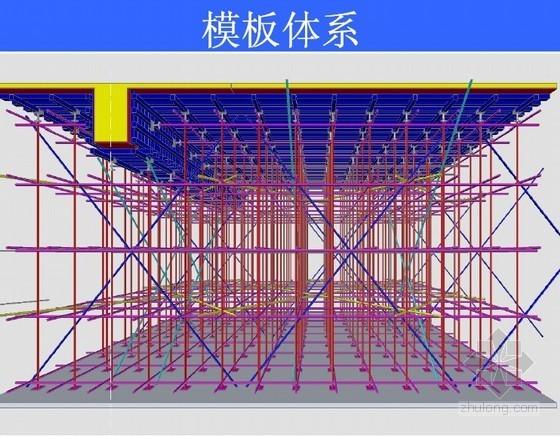 《建筑施工模板安全技术规范》JGJ162-2008培训讲义