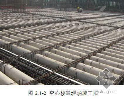 CHF现浇混凝土空心楼盖质量控制(QC成果 鲁班奖)