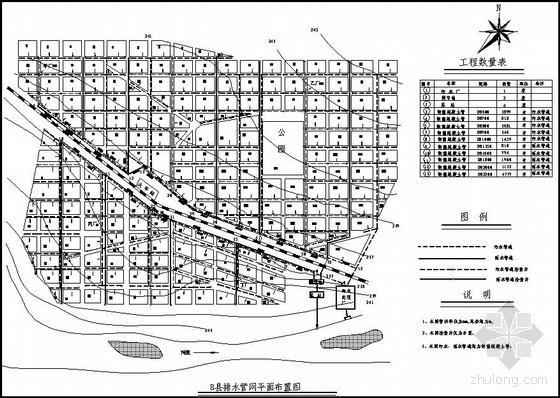 某县城污水管网平面布置图