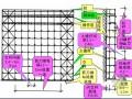 市政工程基础知识图文展示886页(知名讲师)
