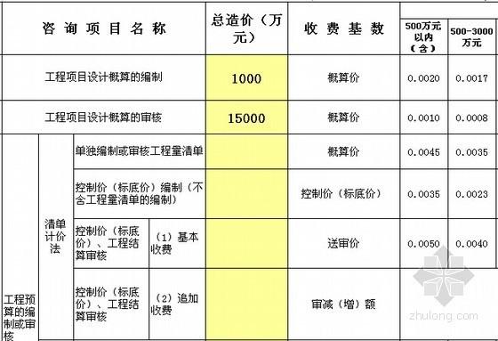 2012版湖北省建设工程造价咨询服务项目收费标准(直接套用 EXCEL格式  )