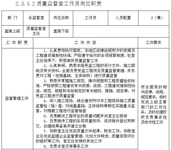 建设工程质量安全监督站管理制度(142页)_5