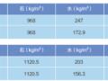 混凝土外加剂不同检测方法对检验结果影响的探析