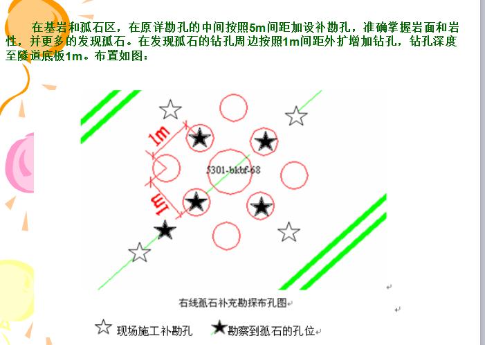 [中铁一局城轨公司]复合地层盾构施工技术(共41页)