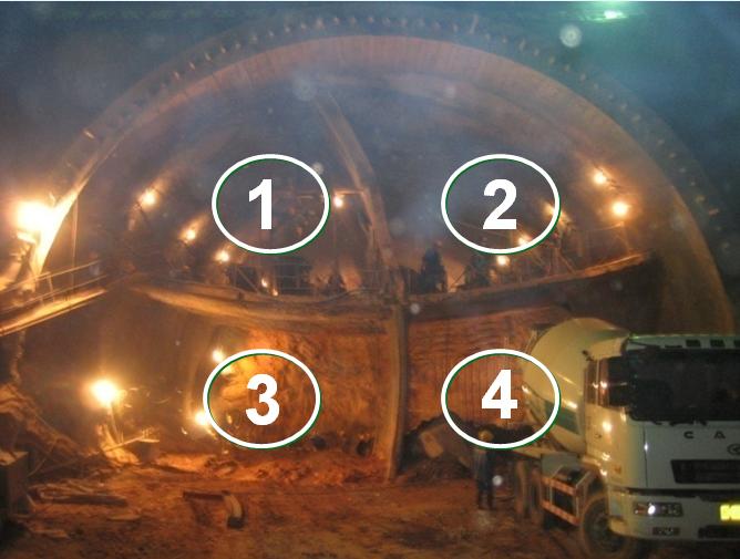 中铁钻爆法隧道施工讲座PPT(103页,图文并茂)
