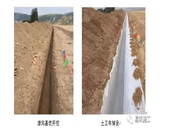 高速公路路基路面排水系统施工质量控制