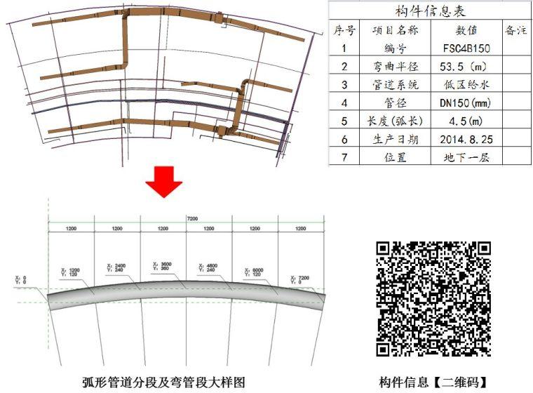 大弧度大管径管道如何制作施工?_10