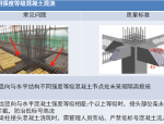 建筑工程质量管理及主体工程质量通病管控图文讲义PPT(70页)