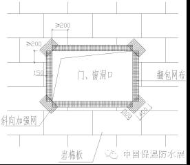 外墙岩棉板施工方案_6