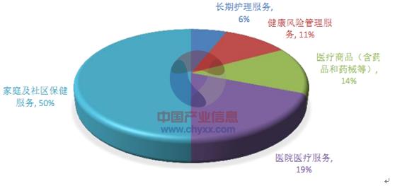 2015年中国建筑工程行业发展现状及投资前景分析[图]_16