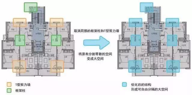上海这个建筑项目震惊全国!BIM和装配式的完美结合体现!_20
