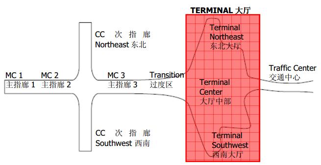 深圳机场T3航站楼钢结构超限审查报告(结构分析:大厅,PDF,37页)_1