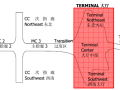 深圳机场T3航站楼钢结构超限审查报告(结构分析:大厅,PDF,37页)