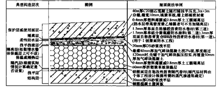 建筑施工手册(第五版)第4册_5
