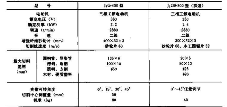 建筑施工手册(第五版)第4册_2