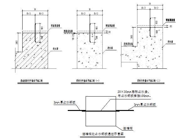 高层混凝土浇筑施工方案(共43页)