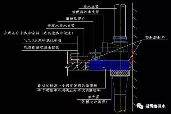 建筑同层排水的新趋势——不降板同层排水_27