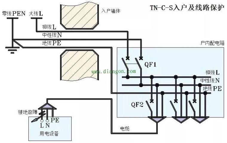 [低压配电箱进线]三火一零三相四线制怎么接地线?