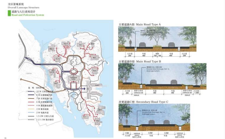 [北京]雁栖湖国际会都景观设计方案规划文本PDF(362页)_9