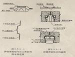 盾构隧道防水技术PPT版(共56页)