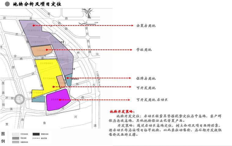 正弘弓庄项目规划与建筑方案设计