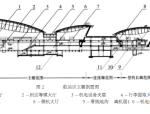 上海浦东国际机场航站楼(一期)暖通工程设计