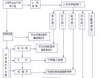 钢结构施工组织设计(共25页,内容详细)
