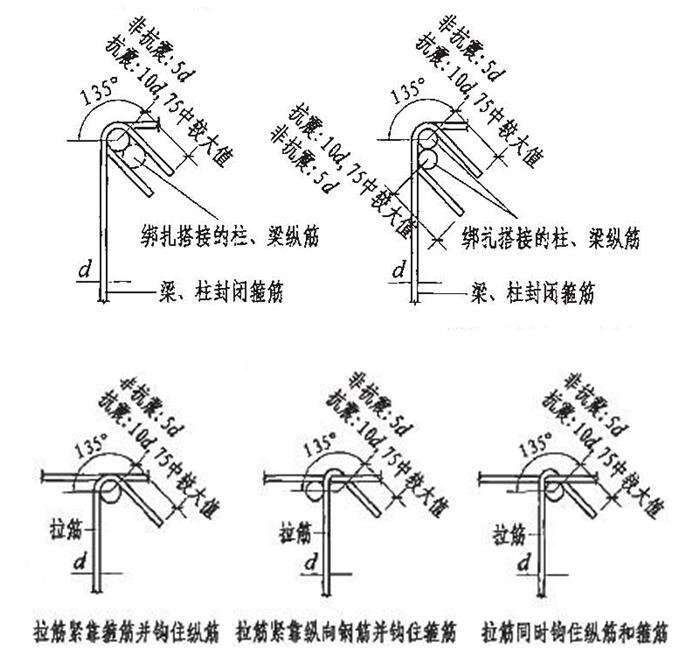 综合办公业务楼工程钢筋工程施工方案(滚轧直螺纹连接)