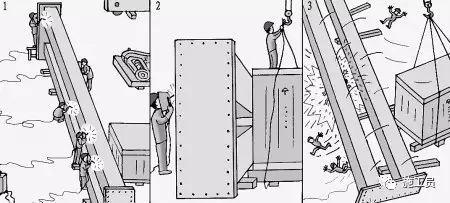 """[施工安全]建筑施工""""五大危险""""及预防措施"""